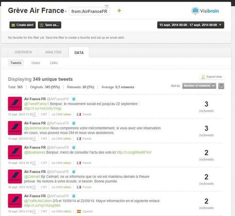 Comment Air France gère-t-elle la grève sur Twitter ?   Social Media   Scoop.it