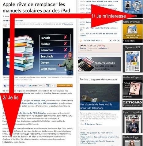 Écrire Pour Le WEB | TacTicWEB | Quand la communication passe au web | Scoop.it