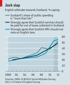 Fear and Lothian | SayYes2Scotland | Scoop.it