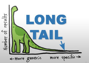 The Case for Long Tail Keywords | Smart Media Tips | Scoop.it