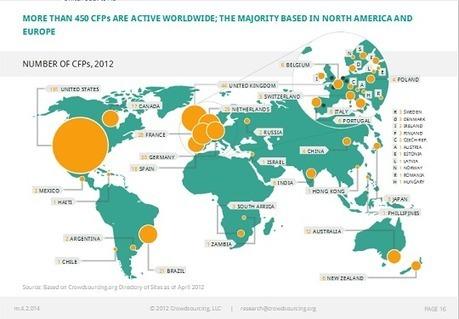 Le financement participatif peut-il bâtir des villes ? | Social Business et ou Economie Sociale et Solidaire | Scoop.it
