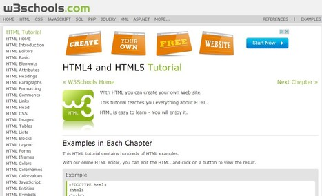 LEARNing HTML | Tutorial | Free Tutorials in EN, FR, DE | Scoop.it