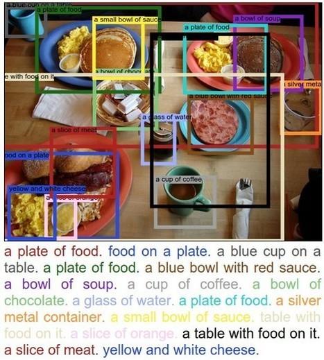 Les images sont-elles encore produites pour être regardées par les humains ? | internetactu.blog.lemonde.fr | Looks - Photography - Images & Visual Languages | Scoop.it