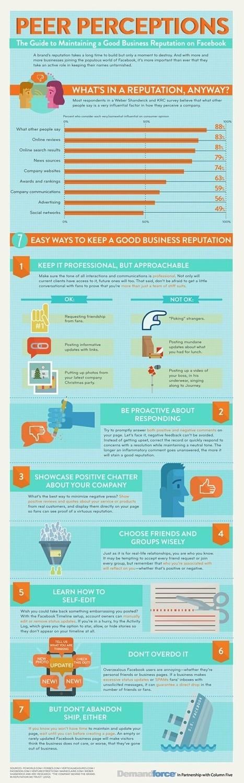 Bien gérer l'e-réputation d'une entreprise sur Facebook | Choblab | Médias & réseaux sociaux | Scoop.it