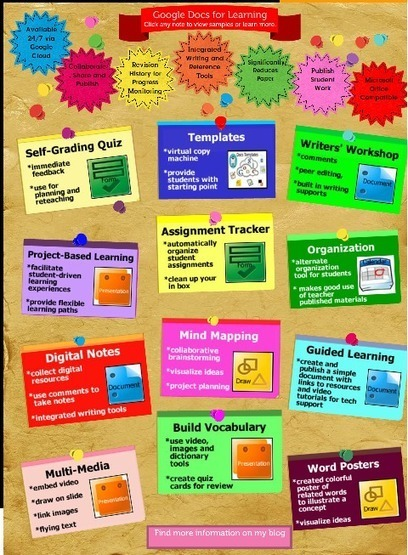 Google Docs for Learning #EdTech | Startl | Educational Technology Tools and Tips | Scoop.it