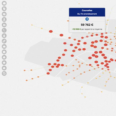 DataParis.io - Une dataviz interactive sur Paris et les Parisiens | La vie des SHS : veille recherche et enseignement | Scoop.it
