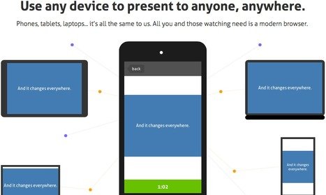 Swipe - simple, easy, elegant presentations. | Media & Learning | Scoop.it