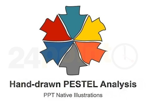 Hand-drawn PESTEL Analysis - PowerPoint Slide | PowerPoint Presentation Tools and Resources | Scoop.it