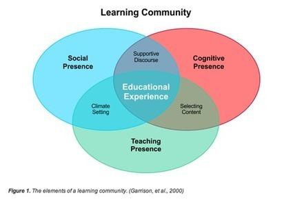 Les éléments constitutifs d'une communauté d'apprentissage | Formation et Technologies | Scoop.it