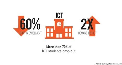 Why Australia must embrace the digital age @CoderFactory Blog - Sydney, Australia | Digital Technology in Education | Scoop.it