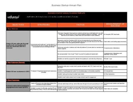 2017 Startup Annual Business Plan [Excel Template] | Agile Marketing | Scoop.it