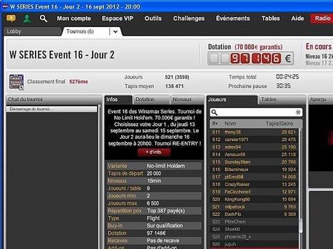 Bah...   Poker Blog   Scoop.it