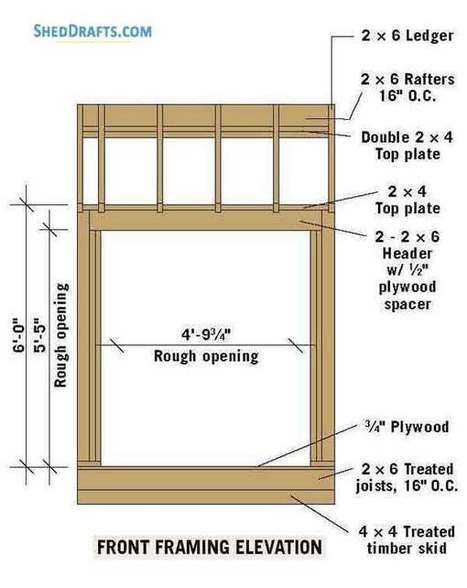 DIY Shed Construction | Scoop.it