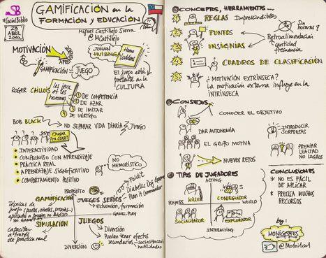 Materiales de Gamificación en la educación y la formación | Recursos Primaria en Scoop.it | Scoop.it