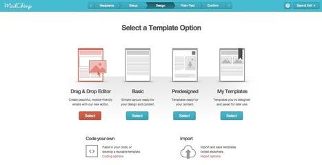 Créer une newsletter avec MailChimp en 4 étapes | Agence Oui | Scoop.it