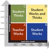 Tecnologia, pedagogia e conteúdos (TPACK) - TIC em contexto Educativo