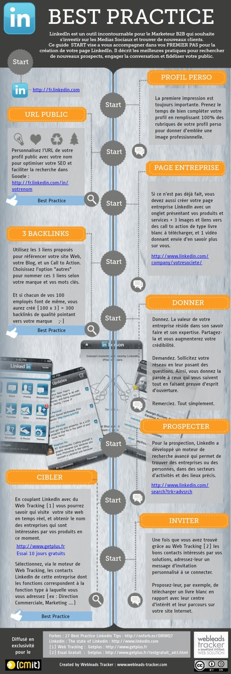 LinkedIn best pratice | Social Media and Web Infographics hh | Scoop.it