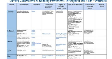 Australian School Library Celebrations & Reading Promotions Calendar | Reading for all ages | Scoop.it