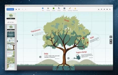 Cómo crear presentaciones en línea | Posibilidades pedagógicas. Redes sociales y comunidad | Scoop.it