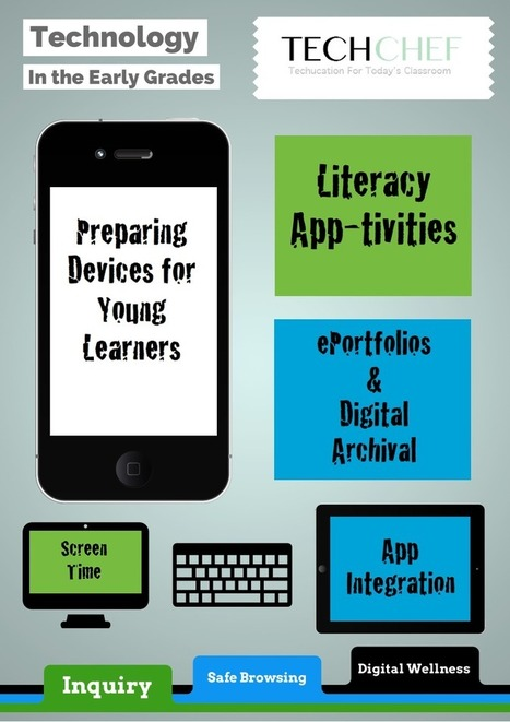 Handful of Good Resources for Technology Integration in Early Grades ~ Educational Technology and Mobile Learning | Educational Technology Grab Bag | Scoop.it