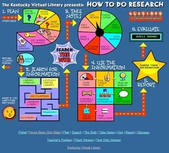 Free Technology for Teachers: How To Do Research - An Interactive Map | Developing effective online research skills | Scoop.it