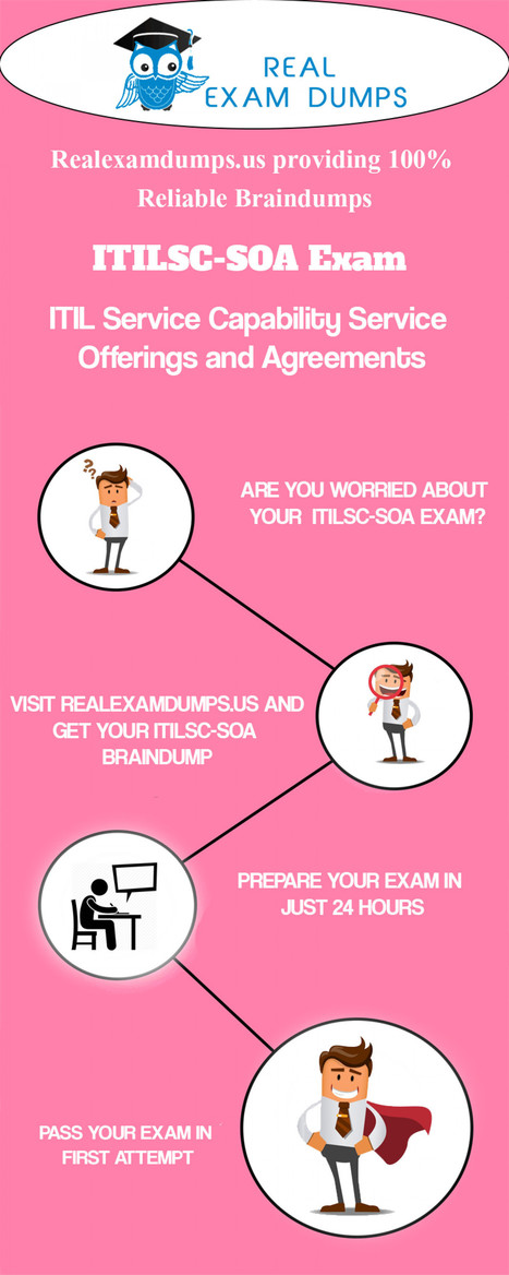 2017 Cas 002 Exam Braindumps Comptia Ca