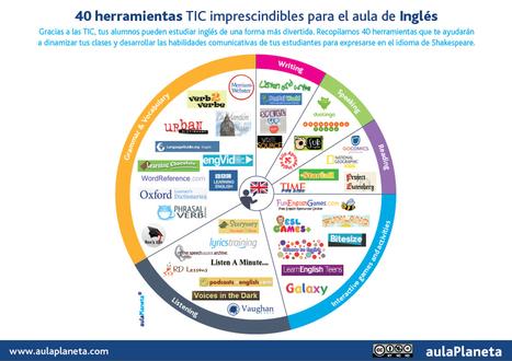 40 herramientas TIC imprescindibles para el aula de Inglés | aulaPlaneta | TICE Tecnologías de la Información y las Comunicaciones - TAC (Tecnologías del Aprendizaje y del Conocimiento) | Scoop.it