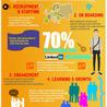 Social Media & Learning