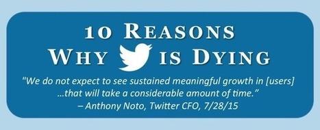 Non GooglePlus, non la SEO: è Twitter il vero morto | Davide Licordari | Twitter addicted | Scoop.it