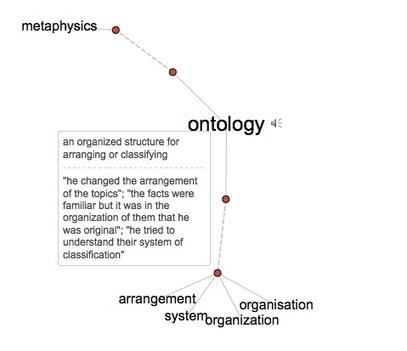 Future digital - Future Semantic | Transliterac... | transliteracylibrarian | Scoop.it