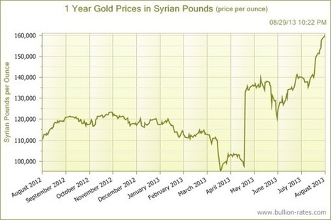 What the Coming War with Syria Means for Gold | Capitalist Exploits - Frontier Markets Investing, Private Equity and IPO's | Commodities, Resource and Freedom | Scoop.it