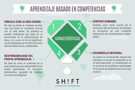 El ABC del Aprendizaje Basado en Competencias | Diseñando la educación del futuro | Scoop.it