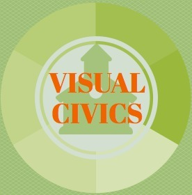 Visual Civics - Designing A Candidacy | Design in Education | Scoop.it