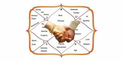 love matchmaking horoscope