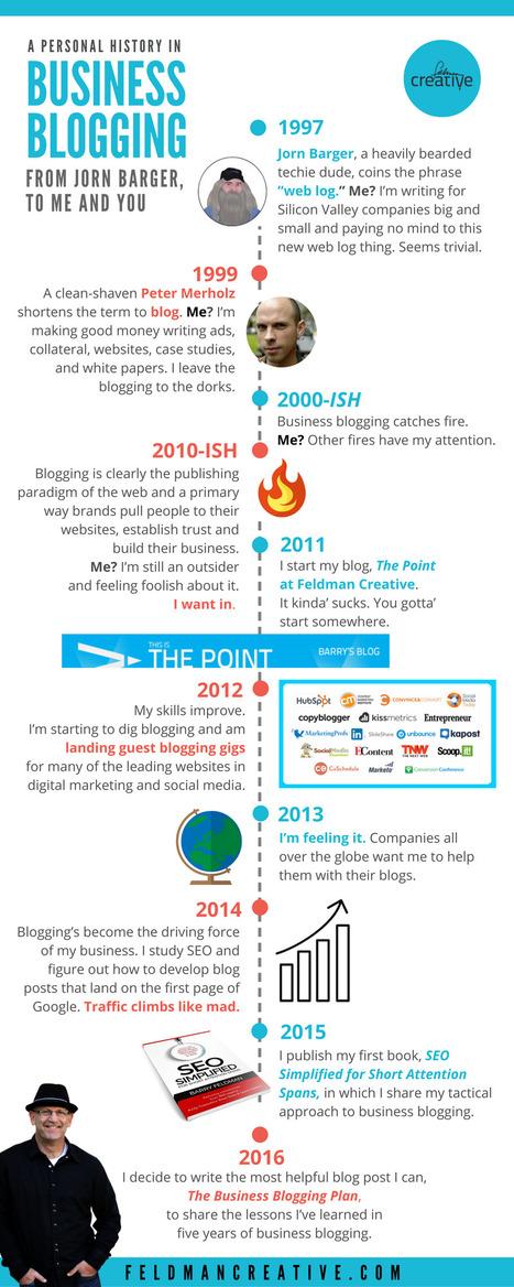 How to gain clarity through business planning - Blog - mummypreneurs