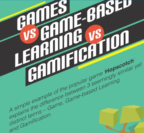 Games vs Game-based Learning vs Gamification Infographic | Differentiated and ict Instruction | Scoop.it