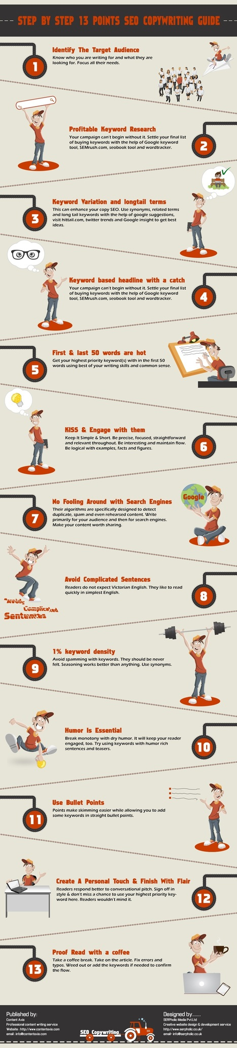 Infographic: Step by Step 13 Points SEO Copywriting Guide | e-BUZZERS | Scoop.it