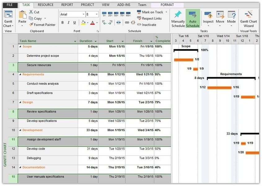 How To Turn Excel Data Into A Powerpoint Slide Scoop