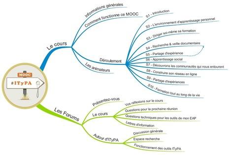 MooC ITyPA   Internet : Tout Y est Pour Apprendre   dark side of the MOOC - language education   Scoop.it