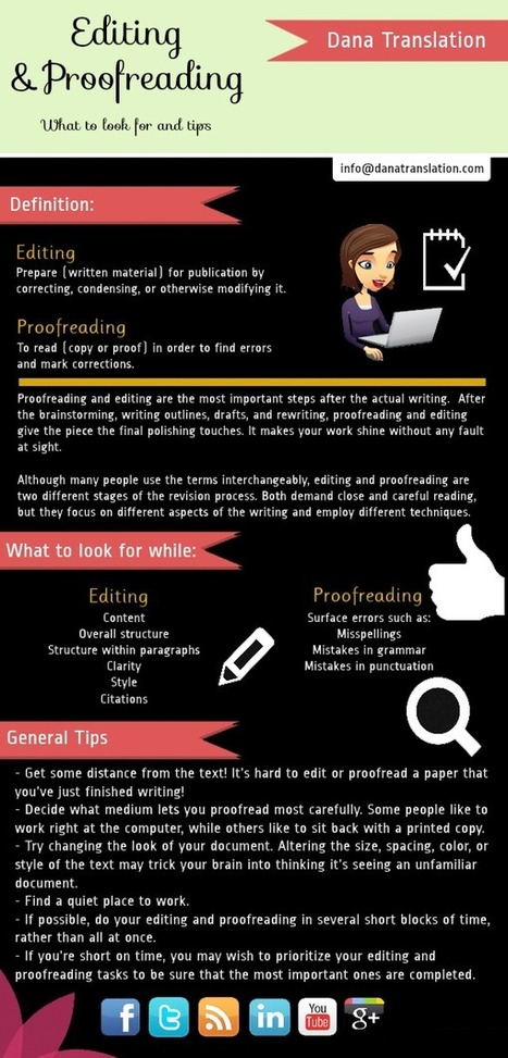Editing & Proofreading [INFOGRAPHIC] | Translation and Localization | Scoop.it