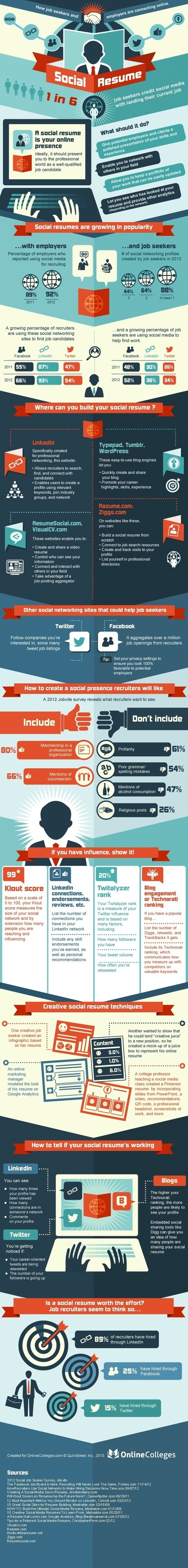 How Social Media Could Land You Your Next Job [INFOGRAPHIC]   Talent Communities   Scoop.it