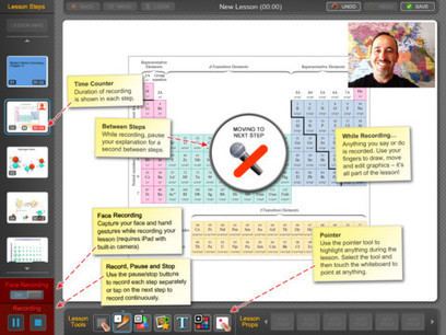 Knowmia Teach Is a Great App for Creating Lesson Videos | iPad classroom | Scoop.it