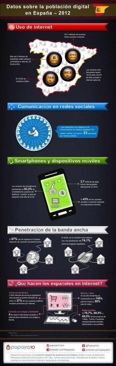 La población digital en España en 2012 #infografía | derrubar barreiras na educação | Scoop.it