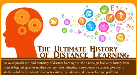 The History of Distance Learning: Infographic | Social media and education | Scoop.it