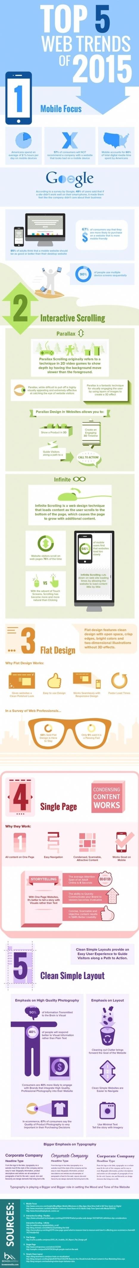 Infographie   Web design : les cinq tendances marquantes de 2015   Digital Love   Scoop.it