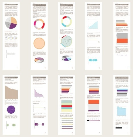 Generate Professional Charts and Diagrams From Your Data with Vizalizer | Ethical Competitive Intelligence | Scoop.it