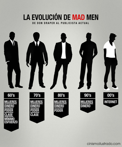 El espíritu de los cínicos: La evolución de MAD MEN | Mad Men | Scoop.it