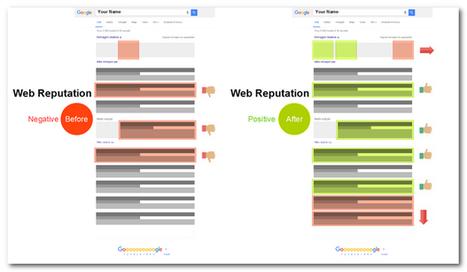 Social Media Press presenta WEB REPUTATION CLEANING | Social Media Press | Scoop.it