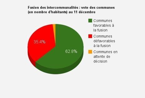 Mortainais : 21 communes valident la fusion des intercommunalités   La Manche Libre saint-hilaire   Actu Basse-Normandie (La Manche Libre)   Scoop.it