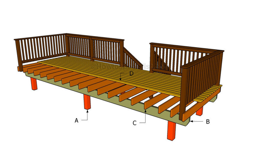 How to build a front porch howtospecialist for Building a front porch deck